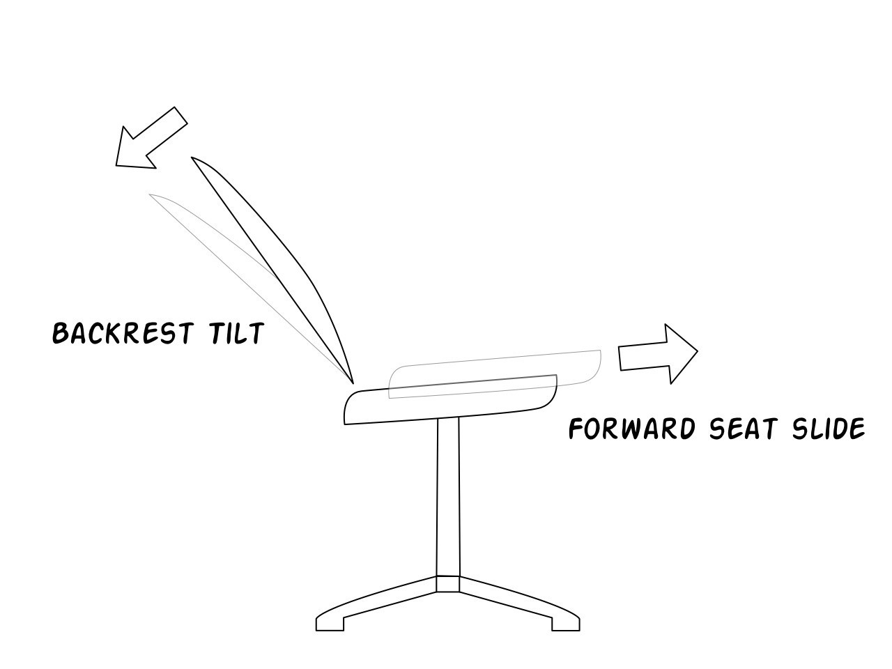 Humanscale Diffrient World Chair Recline Diagram Stage 2