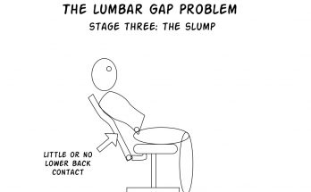 Lumbar Gap Problem stage 3