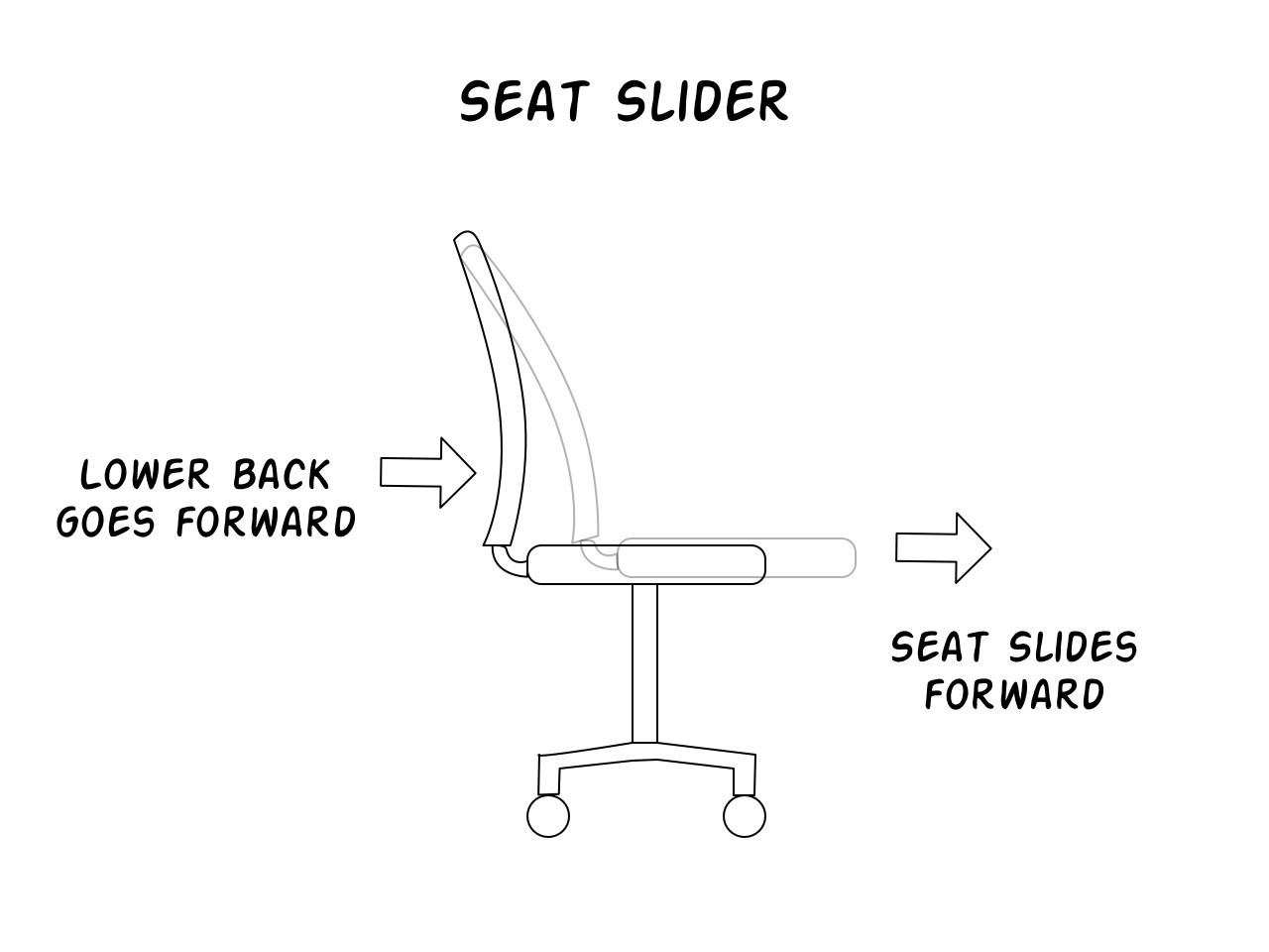 Seat Slider diagram