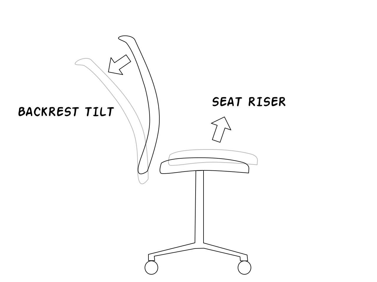 Steelcase Think Chair recline diagram